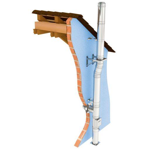 Rookgassysteem basispakket dubbelwandig Ø 150 mm voor alle haarden